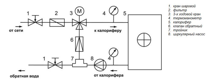 Условное обозначение четырехходового теплообменника в вакуумном процессе битермический теплообменник baxi 5663720 купить