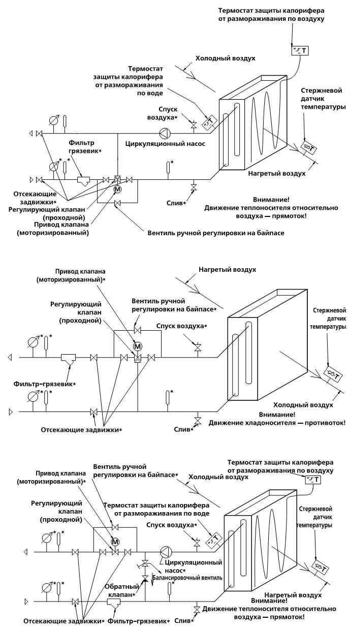 Теплообменник внв 243 технические характеристики теплообменник для газового котла беретта