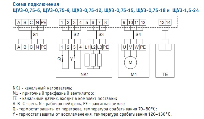 Схема подключения щитов