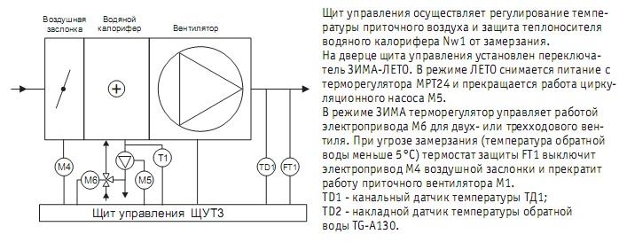 Унвент.ру - Типовая схема вентиляционной установки с водяным калорифером 1.