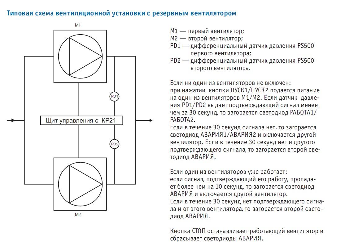Принципиальная схема приточных и вытяжных установок