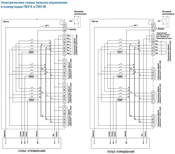 Электрическая схема подключения пку