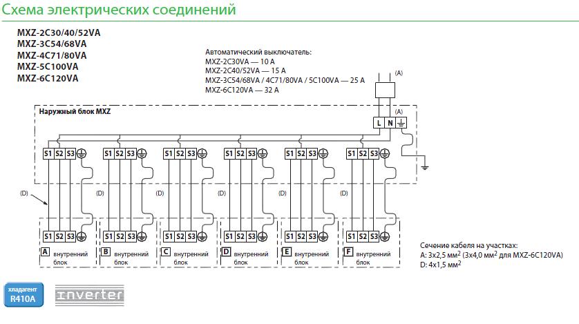 Электрические схемы соединений