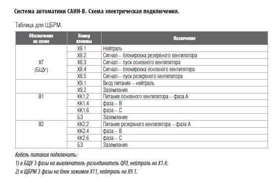 """"""",""""unvent.ru"""