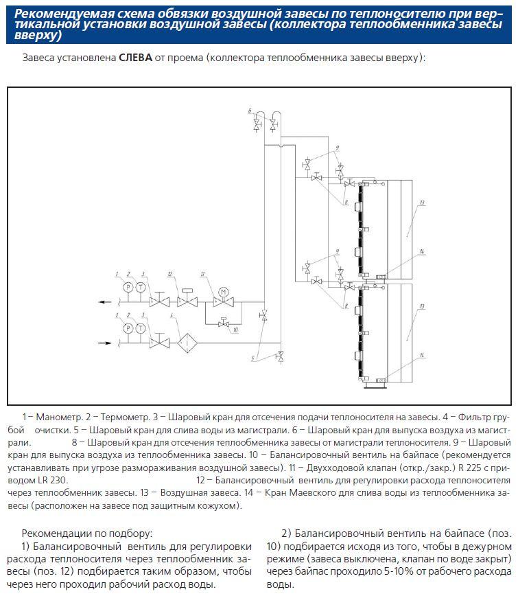 Унвен.ру - Рекомендуемая схема обвязки при вертикальной установке воздушной завесы (коллектора теплообменника завесы...